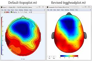 EEGlab در onlinebme