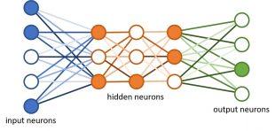 دورهی شبکههای عصبی در متلب