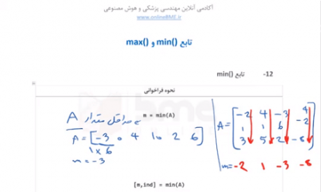 min,max and input functions