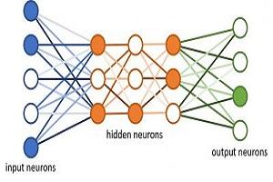 دوره ی شبکه های عصبی