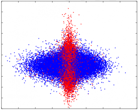 الگوریتم فیلترهای مکانی مشترک
