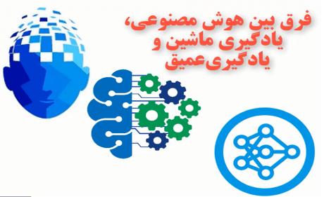 فرق هوش مصنوعی، یادگیری ماشین و یادگیری عمیق