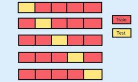 روشها و پارامترهای ارزیابی مدلهای یادگیری ماشین