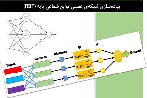 شبکه ی عصبی rbf