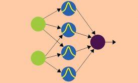 پیاده سازی شبکه عصبی rbf