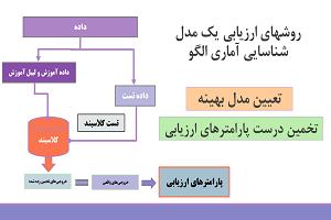 روش های ارزیابی مدل