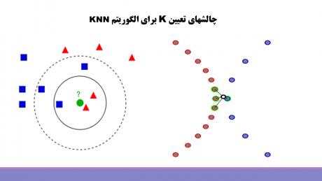 تعیین k بهینه برای knn
