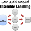 یادگیری جمعی (ensemble learning)