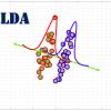 کاهش بعد با lda