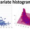 نحوه محاسبه هیستوگرام دو متغیره