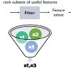انتخاب ویژگی با روشهای اسکالر-filter methods