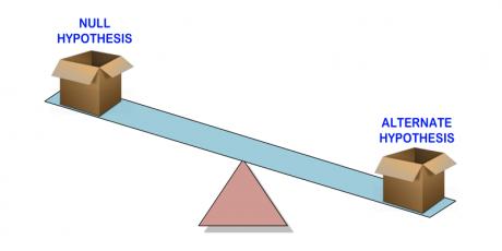 فرضیه های آماری جهت انتخاب ویژگی