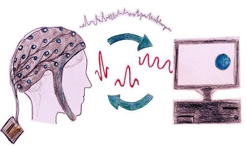 تاریخچه واسط مغز و کامپیوتر