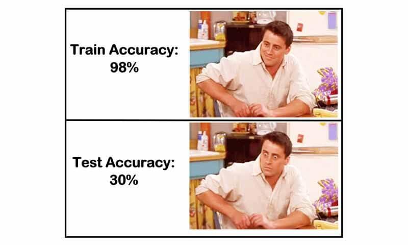 مفهوم overfitting در یادگیری ماشین