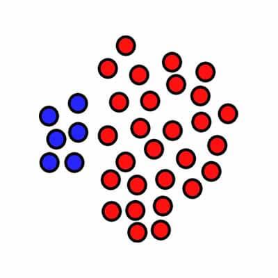 داده نامتعادل در یادگیری ماشین
