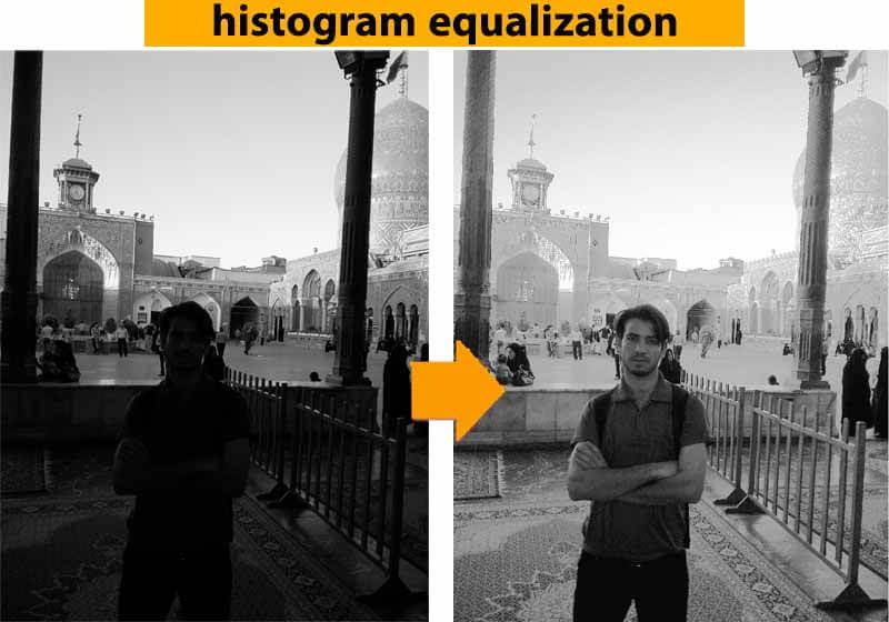 متعادل سازی هیستوگرام تصویر