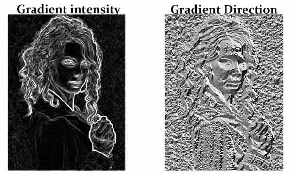 intensity و direction گرادیان تصویر