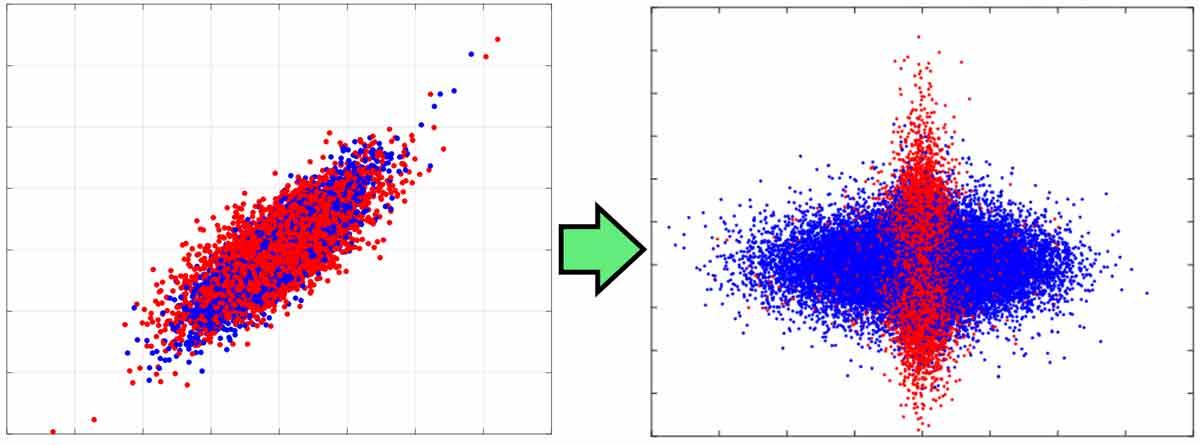 الگوهای مکانی مشترک(csp)