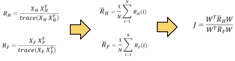 روابط الگوریتم csp