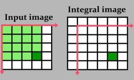 نحوه محاسبه انتگرال تصویر و کاربرد آن در پردازش تصویر