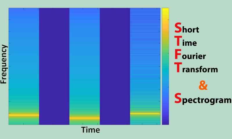 اسپکتروگرام(spectrogram)