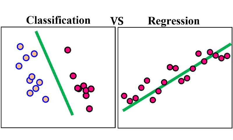 فرق بین رگرسیون و طبقه بندی