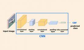 شبکه عصبی کانولوشنی (CNN) چیست؟