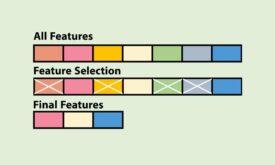 روشهای انتخاب ویژگی در شناسایی الگو